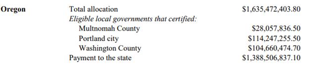 Oregon Cares Act
