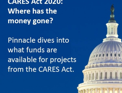 CARES Act 2020: Where has the money gone?